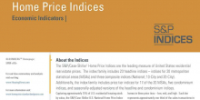 Case-Shiller-Housing-Price-Index